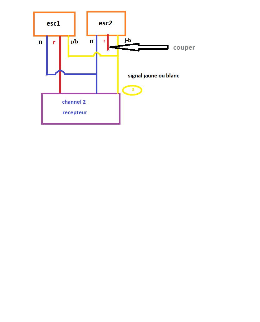 schema connection récepteur