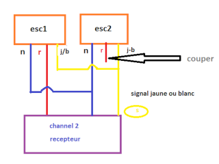 schema-connection-récepteur